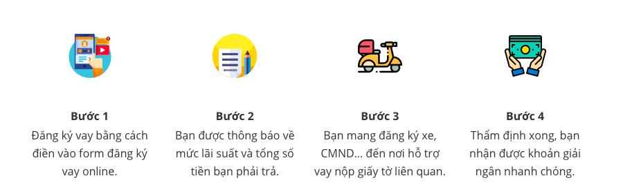 Hướng dẫn vay tiền bằng đăng ký xe trực tuyến